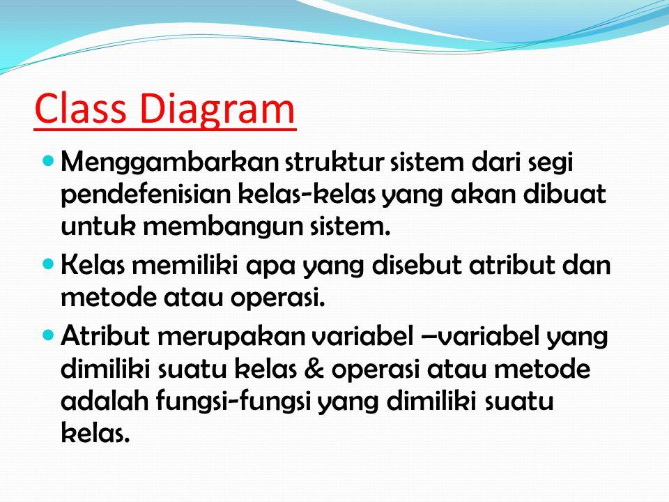 Class Diagram Menggambarkan struktur sistem dari segi pendefenisian kelas-kelas yang akan dibuat untuk membangun sistem.