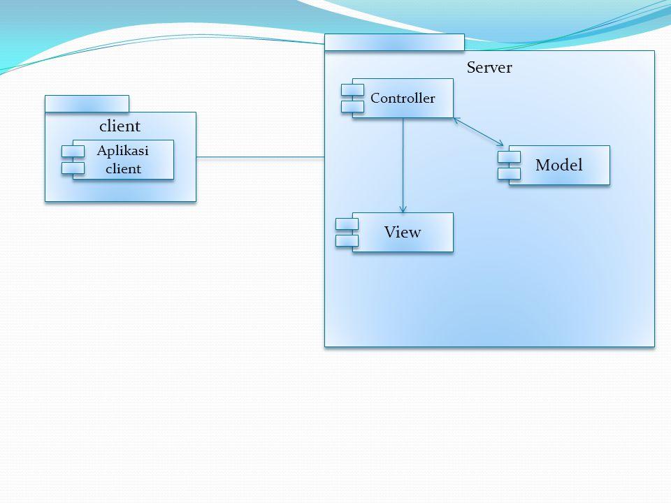 client Aplikasi client Aplikasi client Server Controller View Model