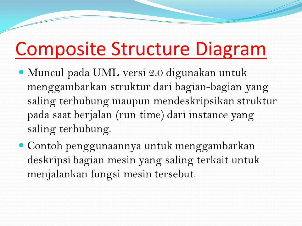 Composite Structure Diagram Muncul pada UML versi 2.0 digunakan untuk menggambarkan struktur dari bagian-bagian yang saling terhubung maupun mendeskripsikan struktur pada saat berjalan (run time) dari instance yang saling terhubung.