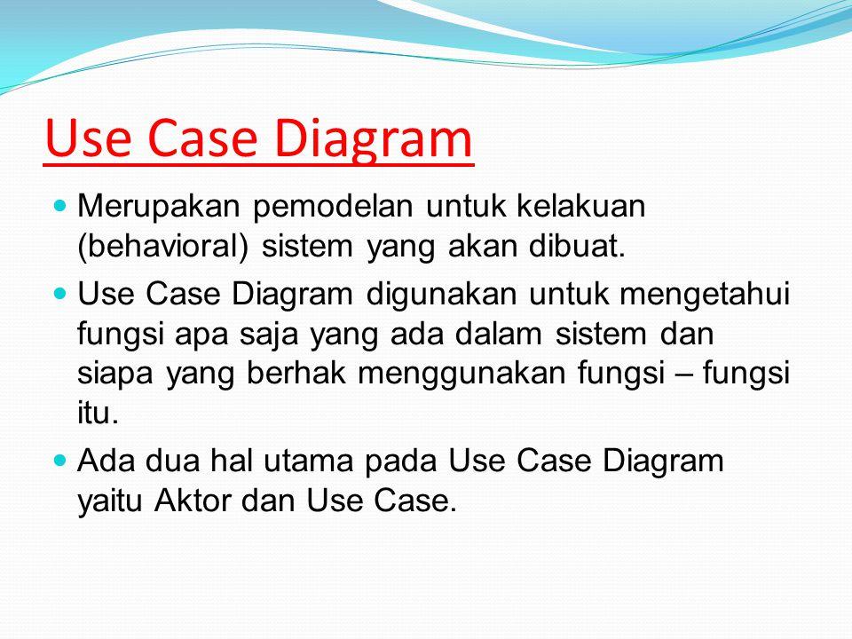 Use Case Diagram Merupakan pemodelan untuk kelakuan (behavioral) sistem yang akan dibuat.