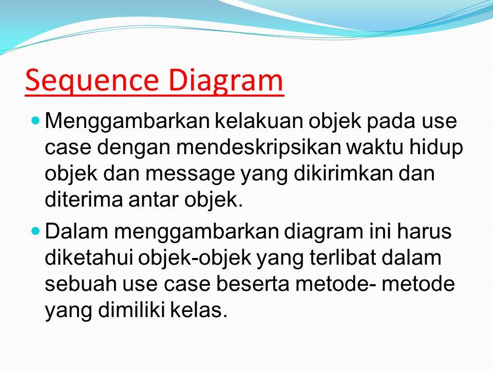 Sequence Diagram Menggambarkan kelakuan objek pada use case dengan mendeskripsikan waktu hidup objek dan message yang dikirimkan dan diterima antar objek.