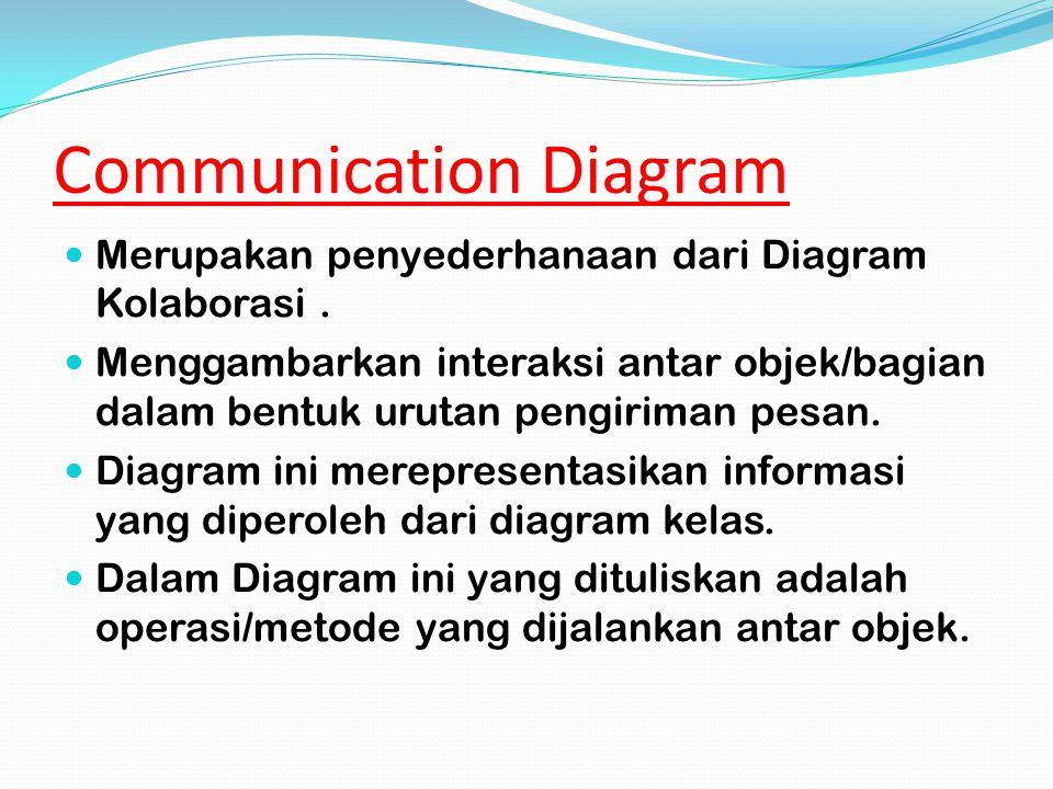 Communication Diagram Merupakan penyederhanaan dari Diagram Kolaborasi.