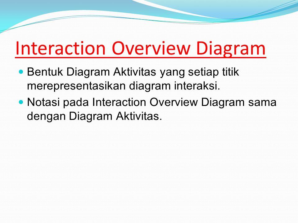 Interaction Overview Diagram Bentuk Diagram Aktivitas yang setiap titik merepresentasikan diagram interaksi.