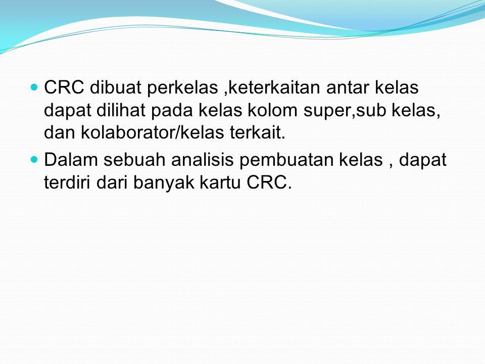 Tanggung Jawab (Responsibilities). Merupakan isi atribut dan operasi yang harus ada dalam kelas yang bibuat CRCnya. Kolaborator/Kelas yang terkait (Co