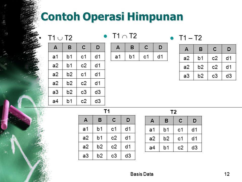 Contoh Operasi Himpunan T1  T2T1  T2 T1 ABCD a1b1 c1c1c1c1d1 a2b1 c2c2c2c2d1 a2b2 c2c2c2c2d1 a3b2 c3c3c3c3d3 Basis Data12 T1 – T2 T1 – T2ABCDa1b1 c1