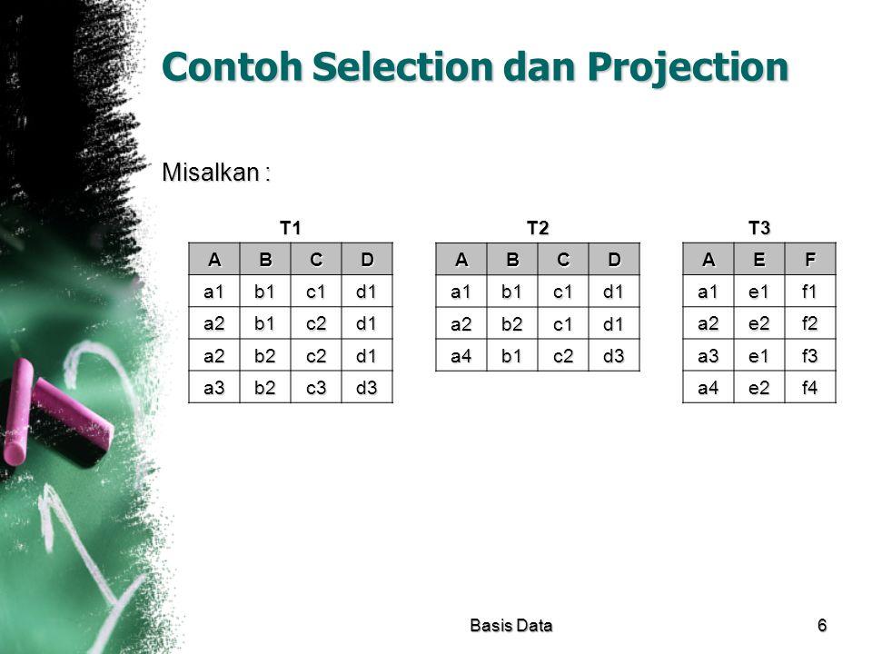 Contoh Selection dan Projection Misalkan : T1 ABCD a1b1 c1c1c1c1d1 a2b1 c2c2c2c2d1 a2b2 c2c2c2c2d1 a3b2 c3c3c3c3d3 Basis Data6T2ABCD a1b1c1d1 a2b2c1d1