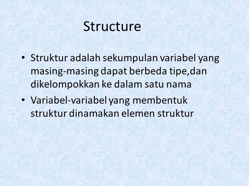 Deklarasi Struktur Struct nama_tipe_struktur { elemen_struktur 1; elemen_struktur 2; --------- ---------- } Struct { elemen_struktur 1; elemen_struktur 2; --------- ---------- }nama_tipe_struktur;