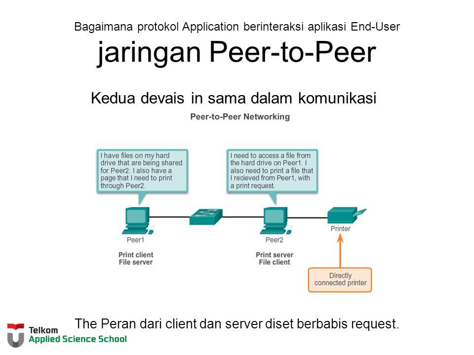 Bagaimana protokol Application berinteraksi aplikasi End-User jaringan Peer-to-Peer Kedua devais in sama dalam komunikasi The Peran dari client dan server diset berbabis request.