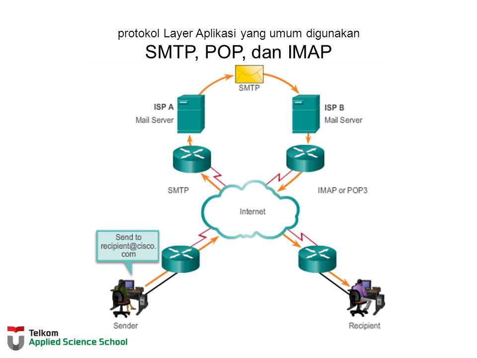 protokol Layer Aplikasi yang umum digunakan SMTP, POP, dan IMAP