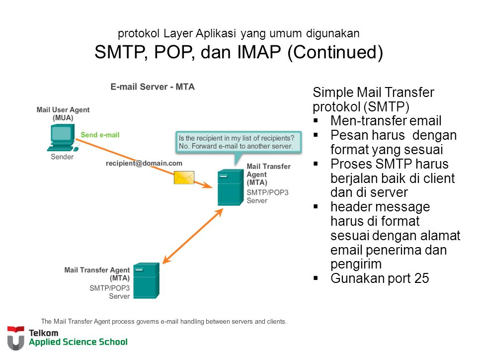 protokol Layer Aplikasi yang umum digunakan SMTP, POP, dan IMAP (Continued) Simple Mail Transfer protokol (SMTP)  Men-transfer email  Pesan harus dengan format yang sesuai  Proses SMTP harus berjalan baik di client dan di server  header message harus di format sesuai dengan alamat email penerima dan pengirim  Gunakan port 25