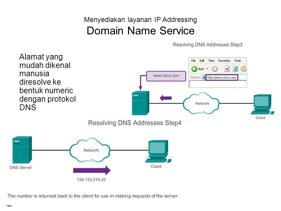 Menyediakan layanan IP Addressing Domain Name Service Alamat yang mudah dikenal manusia diresolve ke bentuk numeric dengan protokol DNS