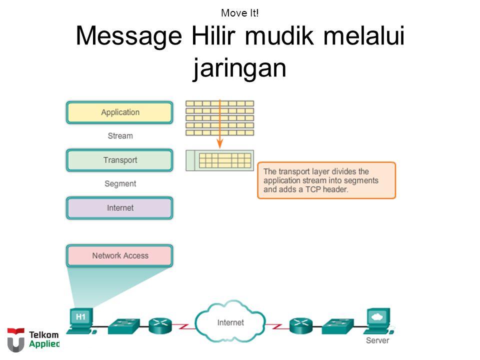 Move It! Message Hilir mudik melalui jaringan