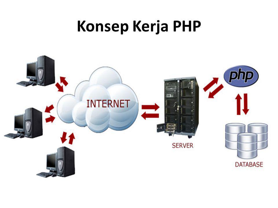 Konsep Kerja PHP