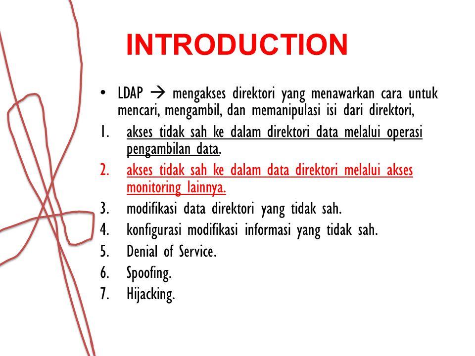 INTRODUCTION (1)Otentikasi dengan cara operasi Bind.