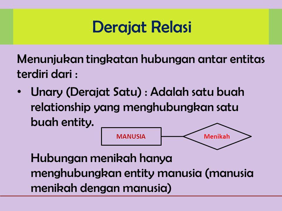 Menunjukan tingkatan hubungan antar entitas terdiri dari : Unary (Derajat Satu) : Adalah satu buah relationship yang menghubungkan satu buah entity.