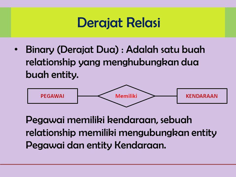 Binary (Derajat Dua) : Adalah satu buah relationship yang menghubungkan dua buah entity.