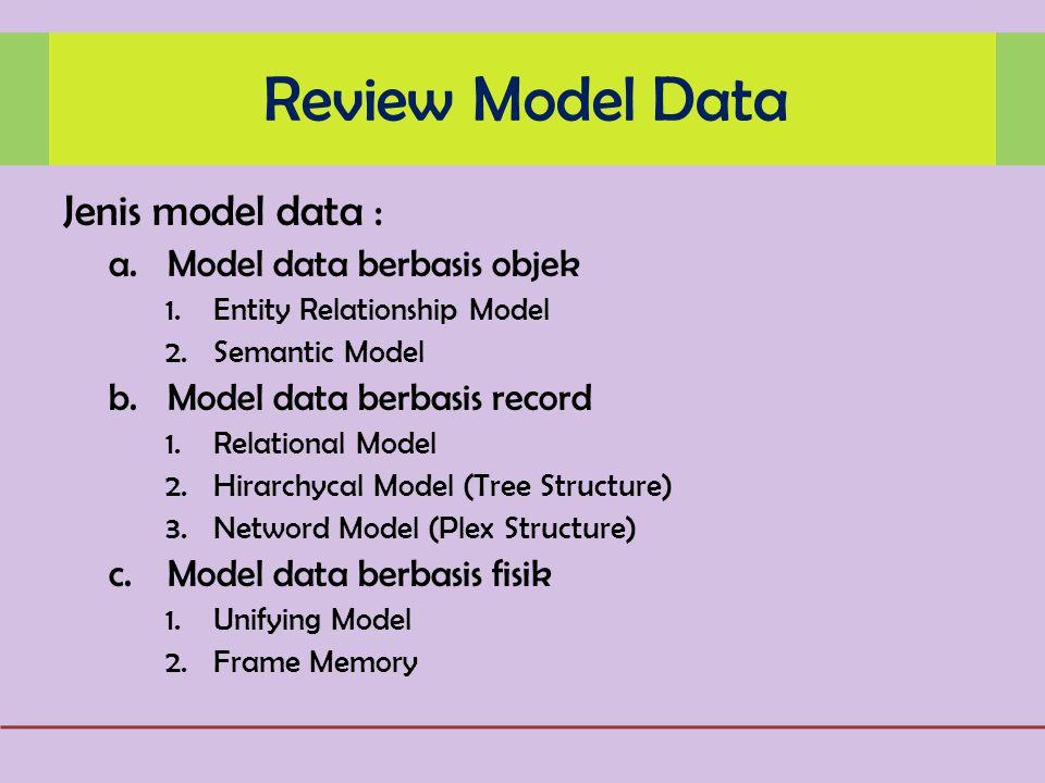 Review Model Data Jenis model data : a.Model data berbasis objek 1.Entity Relationship Model 2.Semantic Model b.Model data berbasis record 1.Relational Model 2.Hirarchycal Model (Tree Structure) 3.Netword Model (Plex Structure) c.Model data berbasis fisik 1.Unifying Model 2.Frame Memory