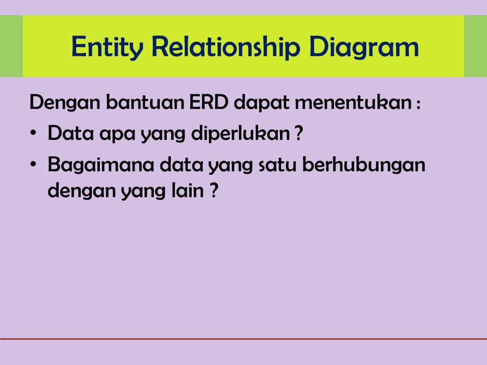 Entity Relationship Diagram Dengan bantuan ERD dapat menentukan : Data apa yang diperlukan .