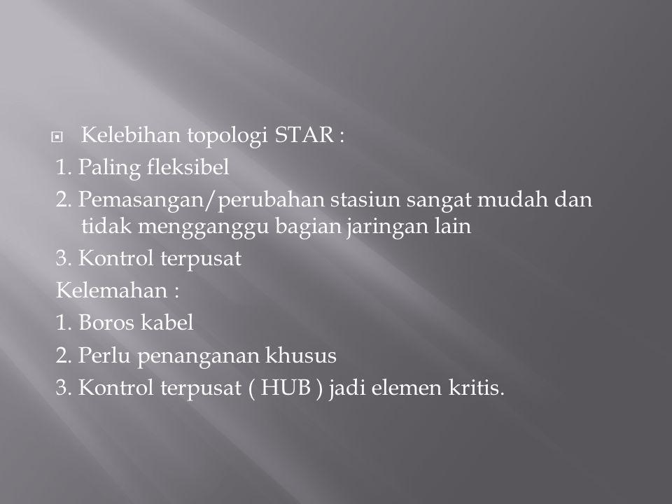  Kelebihan topologi STAR : 1. Paling fleksibel 2.