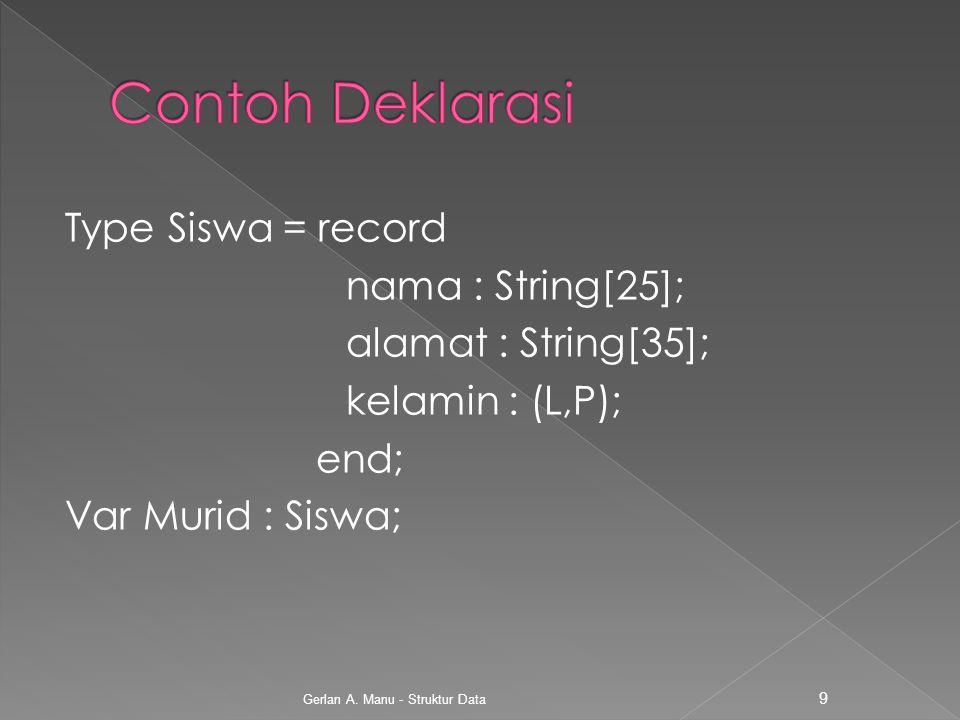 Type Siswa = record nama : String[25]; alamat : String[35]; kelamin : (L,P); end; Var Murid : Siswa; Gerlan A. Manu - Struktur Data 9