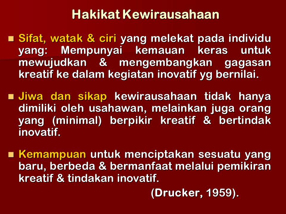 Hakikat Kewirausahaan Sifat, watak & ciri yang melekat pada individu yang: Mempunyai kemauan keras untuk mewujudkan & mengembangkan gagasan kreatif ke