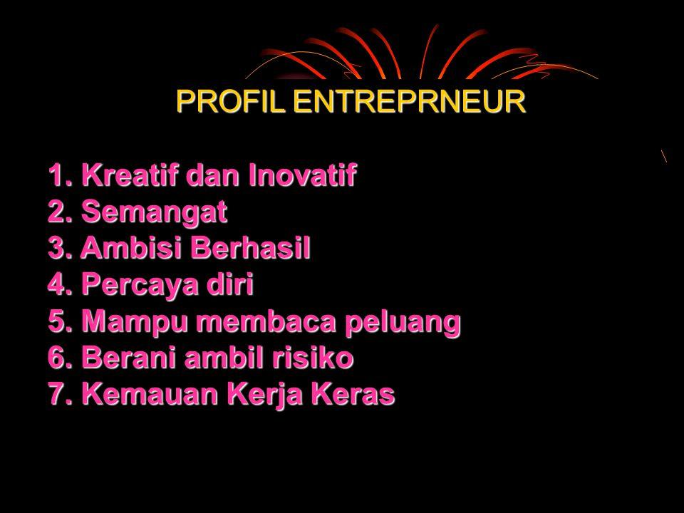 PROFIL ENTREPRNEUR 1. Kreatif dan Inovatif 2. Semangat 3. Ambisi Berhasil 4. Percaya diri 5. Mampu membaca peluang 6. Berani ambil risiko 7. Kemauan K