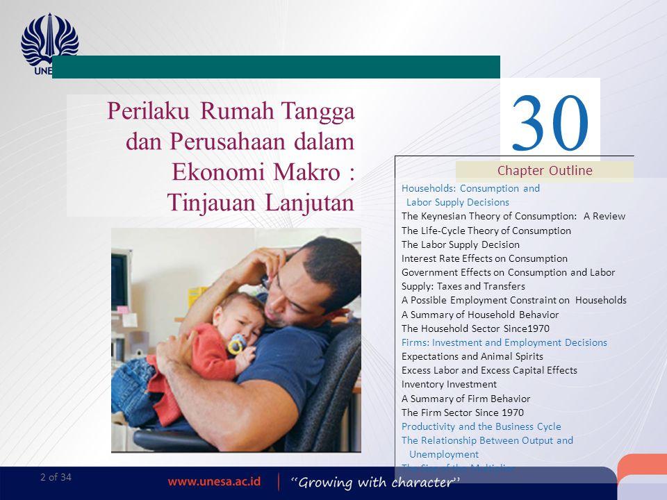 2 of 34 Chapter Outline 30 Perilaku Rumah Tangga dan Perusahaan dalam Ekonomi Makro : Tinjauan Lanjutan Households: Consumption and Labor Supply Decis