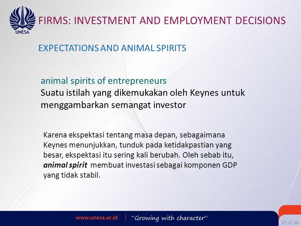 20 of 34 FIRMS: INVESTMENT AND EMPLOYMENT DECISIONS animal spirits of entrepreneurs Suatu istilah yang dikemukakan oleh Keynes untuk menggambarkan sem