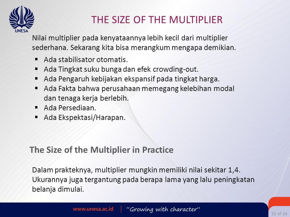 32 of 34 THE SIZE OF THE MULTIPLIER  Ada stabilisator otomatis.  Ada Tingkat suku bunga dan efek crowding-out.  Ada Pengaruh kebijakan ekspansif pa