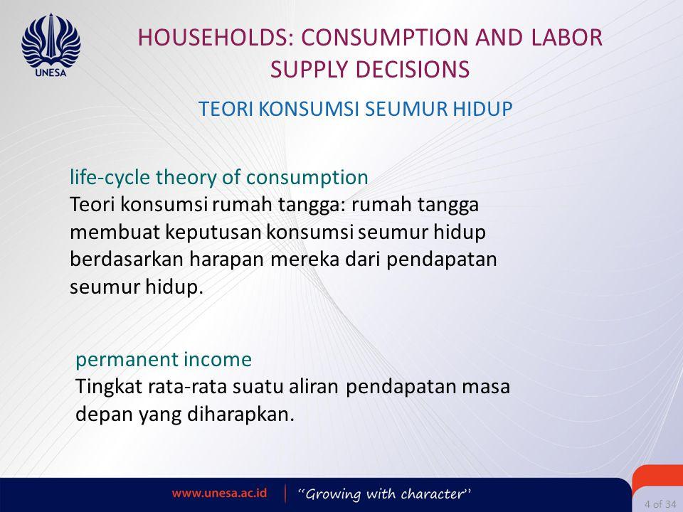 5 of 34 TEORI KONSUMSI SEUMUR HIDUP FIGURE 30.1 Life-Cycle Theory of Consumption Pada tahun2 kerja awal mereka, orang mengkonsumsi lebih besar dari pada yang mereka hasilkan.