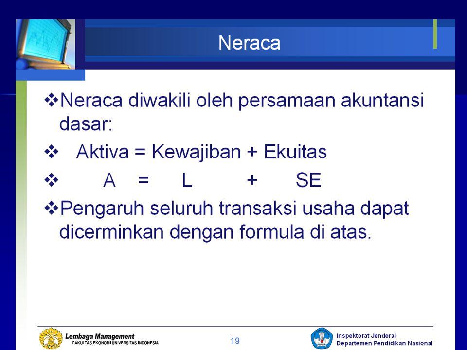 Lanjutan neraca Neraca diwakili dengan persamaan matematis: Neraca diwakili dengan persamaan matematis: Aktiva = Kewajiban + Equitas Pengaruh seluruh transaksi usaha dapat dicerminkan dengan formula di atas Pengaruh seluruh transaksi usaha dapat dicerminkan dengan formula di atas