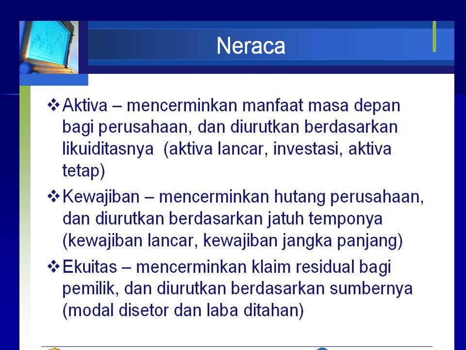 Lanjutan neraca Neraca diwakili dengan persamaan matematis: Neraca diwakili dengan persamaan matematis: Aktiva = Kewajiban + Equitas Pengaruh seluruh