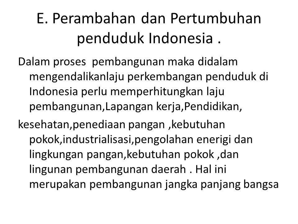 E. Perambahan dan Pertumbuhan penduduk Indonesia. Dalam proses pembangunan maka didalam mengendalikanlaju perkembangan penduduk di Indonesia perlu mem