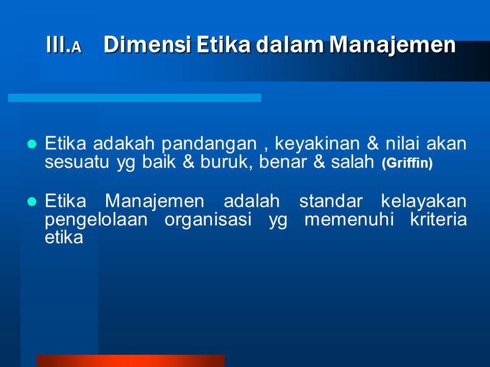fig MENGELOLAH DENGAN ETIKA & TANGGUNGJAWAB SOSIAL By : Wiwik Istyarini