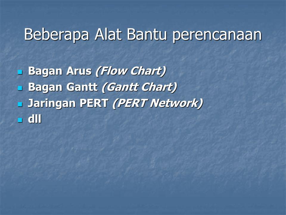 Beberapa Alat Bantu perencanaan Bagan Arus (Flow Chart) Bagan Arus (Flow Chart) Bagan Gantt (Gantt Chart) Bagan Gantt (Gantt Chart) Jaringan PERT (PERT Network) Jaringan PERT (PERT Network) dll dll