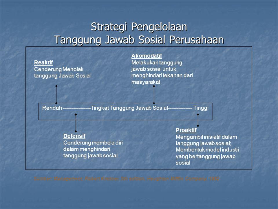 Strategi Pengelolaan Tanggung Jawab Sosial Perusahaan Rendah ----------------Tingkat Tanggung Jawab Sosial-------------- Tinggi Reaktif Cenderung Menolak tanggung Jawab Sosial Akomodatif Melakukan tanggung jawab sosial untuk menghindari tekanan dari masyarakat Defensif Cenderung membela diri dalam menghindari tanggung jawab sosial Proaktif Mengambil inisiatif dalam tanggung jawab sosial; Membentuk model industri yang bertanggung jawab sosial Sumber: Management, Robert Kreitner, 5th edition, Houghton Mifflin Company, 1992