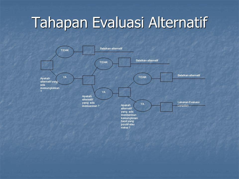 Tahapan Evaluasi Alternatif Apakah alternatif yang ada memberikan kemungkinan hasil yang positif atau netral .