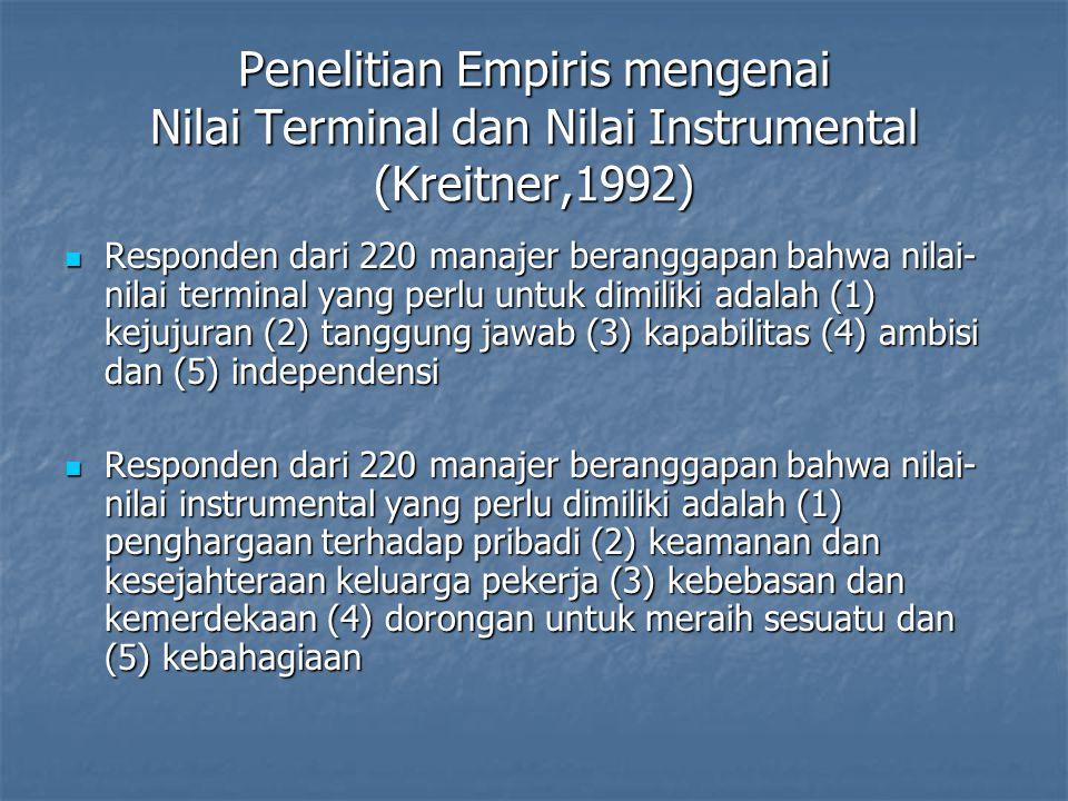 Penelitian Empiris mengenai Nilai Terminal dan Nilai Instrumental (Kreitner,1992) Responden dari 220 manajer beranggapan bahwa nilai- nilai terminal yang perlu untuk dimiliki adalah (1) kejujuran (2) tanggung jawab (3) kapabilitas (4) ambisi dan (5) independensi Responden dari 220 manajer beranggapan bahwa nilai- nilai terminal yang perlu untuk dimiliki adalah (1) kejujuran (2) tanggung jawab (3) kapabilitas (4) ambisi dan (5) independensi Responden dari 220 manajer beranggapan bahwa nilai- nilai instrumental yang perlu dimiliki adalah (1) penghargaan terhadap pribadi (2) keamanan dan kesejahteraan keluarga pekerja (3) kebebasan dan kemerdekaan (4) dorongan untuk meraih sesuatu dan (5) kebahagiaan Responden dari 220 manajer beranggapan bahwa nilai- nilai instrumental yang perlu dimiliki adalah (1) penghargaan terhadap pribadi (2) keamanan dan kesejahteraan keluarga pekerja (3) kebebasan dan kemerdekaan (4) dorongan untuk meraih sesuatu dan (5) kebahagiaan