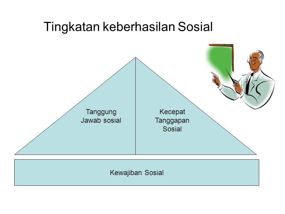 Kewajiban sosial : kewajiban perusahaan untuk memenuhi tanggung jawab ekonomis dan hukum Kecepat tanggapan sosial : kemampuan perusahaan untuk menyesuaikan diri dengan keadaan masyarakat yang berubah-ubah Tanggung jawab sosial lawan kecepat-tanggapan sosial Tanggung jawab sosial Kecepat-tanggapan sosial Pertimbangan utamaEtisPragmatis FokusTujuanSarana PenekananKewajiabanTanggapan Kerangka kerja keputusan Jangka panjangJangka menengah dan pendek