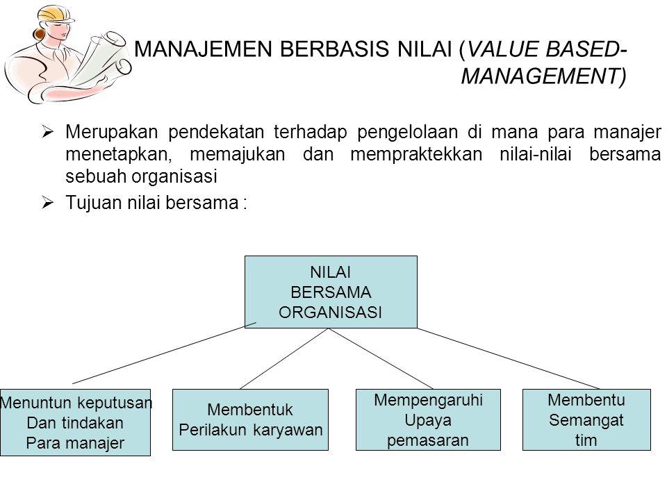 MANAJEMEN BERBASIS NILAI (VALUE BASED- MANAGEMENT)  Merupakan pendekatan terhadap pengelolaan di mana para manajer menetapkan, memajukan dan mempraktekkan nilai-nilai bersama sebuah organisasi  Tujuan nilai bersama : NILAI BERSAMA ORGANISASI Menuntun keputusan Dan tindakan Para manajer Membentuk Perilakun karyawan Mempengaruhi Upaya pemasaran Membentu Semangat tim