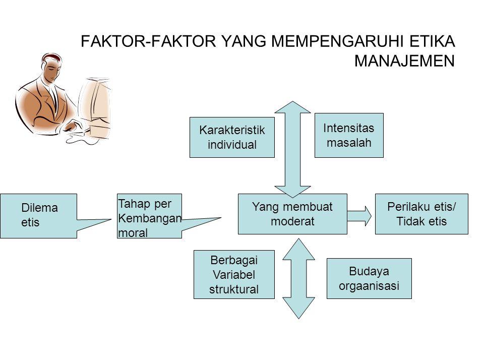 FAKTOR-FAKTOR YANG MEMPENGARUHI ETIKA MANAJEMEN Karakteristik individual Intensitas masalah Berbagai Variabel struktural Budaya orgaanisasi Perilaku e
