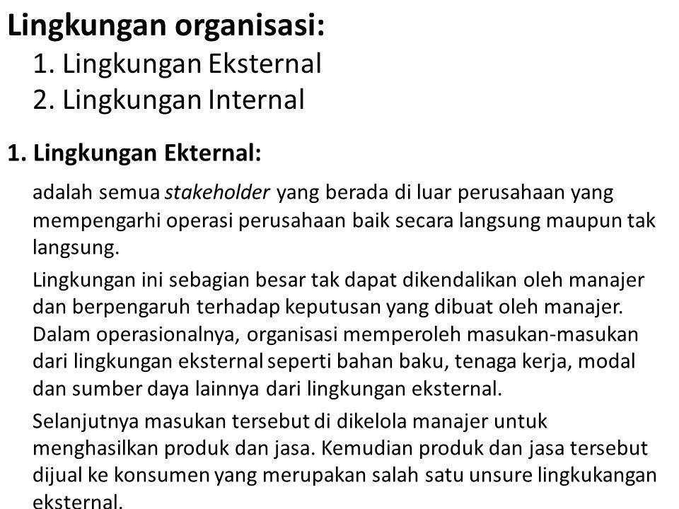1. Lingkungan Ekternal: adalah semua stakeholder yang berada di luar perusahaan yang mempengarhi operasi perusahaan baik secara langsung maupun tak la