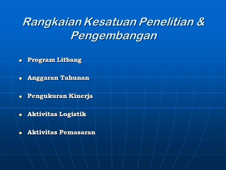 Rangkaian Kesatuan Penelitian & Pengembangan Program Litbang Program Litbang Anggaran Tahunan Anggaran Tahunan Pengukuran Kinerja Pengukuran Kinerja A