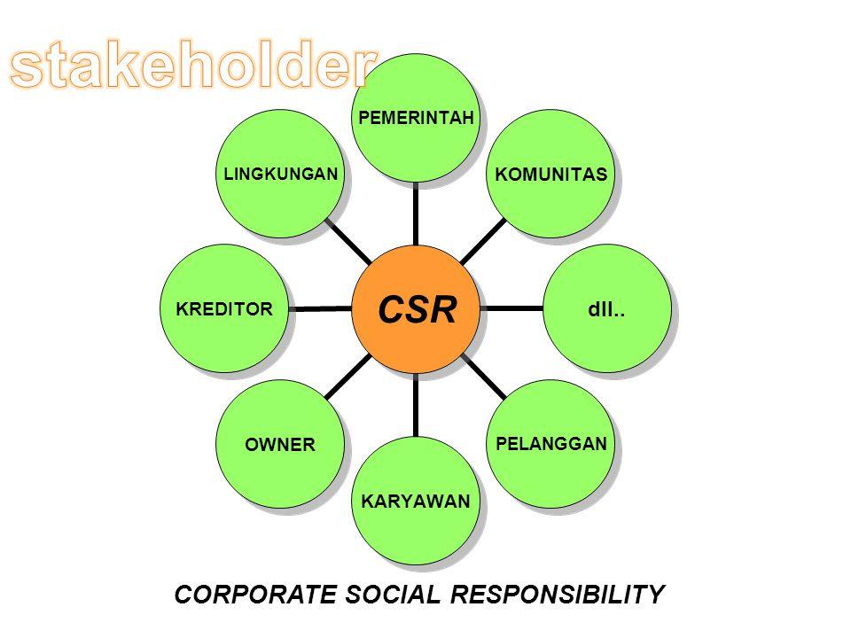 CSR PEMERINTAHKOMUNITASdll..PELANGGANKARYAWANOWNERKREDITORLINGKUNGAN CORPORATE SOCIAL RESPONSIBILITY