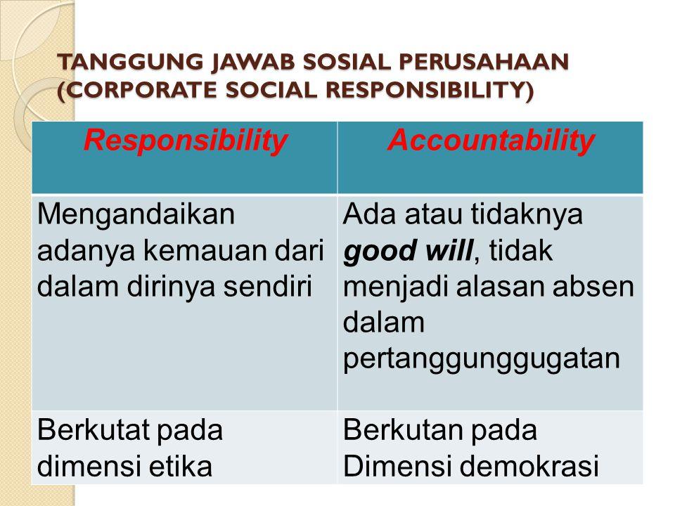TANGGUNG JAWAB SOSIAL PERUSAHAAN (CORPORATE SOCIAL RESPONSIBILITY) ResponsibilityAccountability Mengandaikan adanya kemauan dari dalam dirinya sendiri