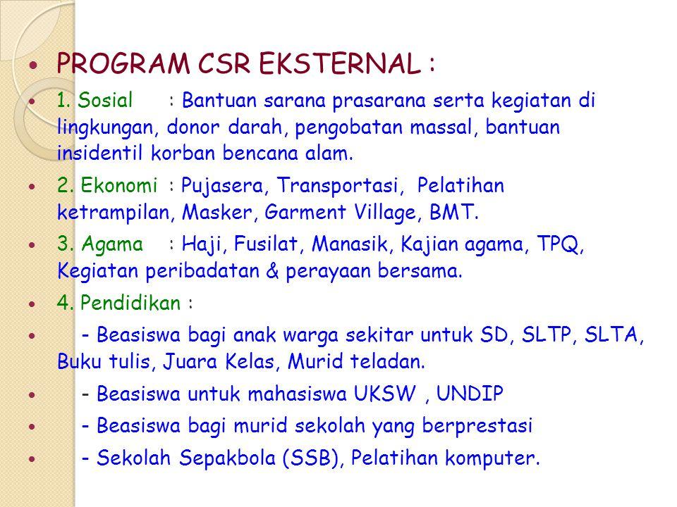 PROGRAM CSR EKSTERNAL : 1. Sosial: Bantuan sarana prasarana serta kegiatan di lingkungan, donor darah, pengobatan massal, bantuan insidentil korban be