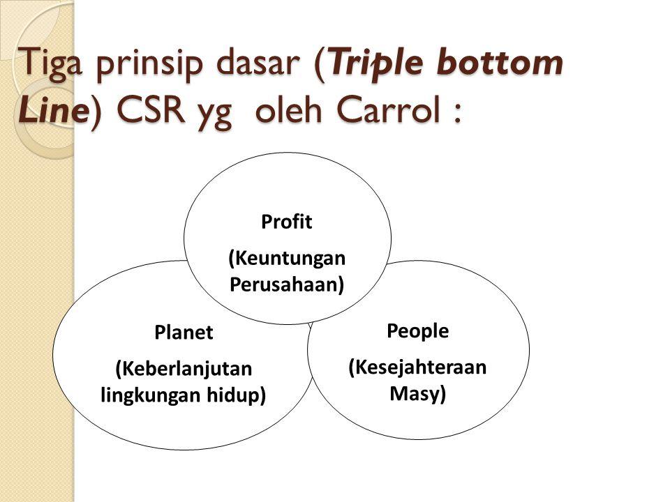Tiga prinsip dasar (Triple bottom Line) CSR yg oleh Carrol : Planet (Keberlanjutan lingkungan hidup) People (Kesejahteraan Masy) Profit (Keuntungan Pe