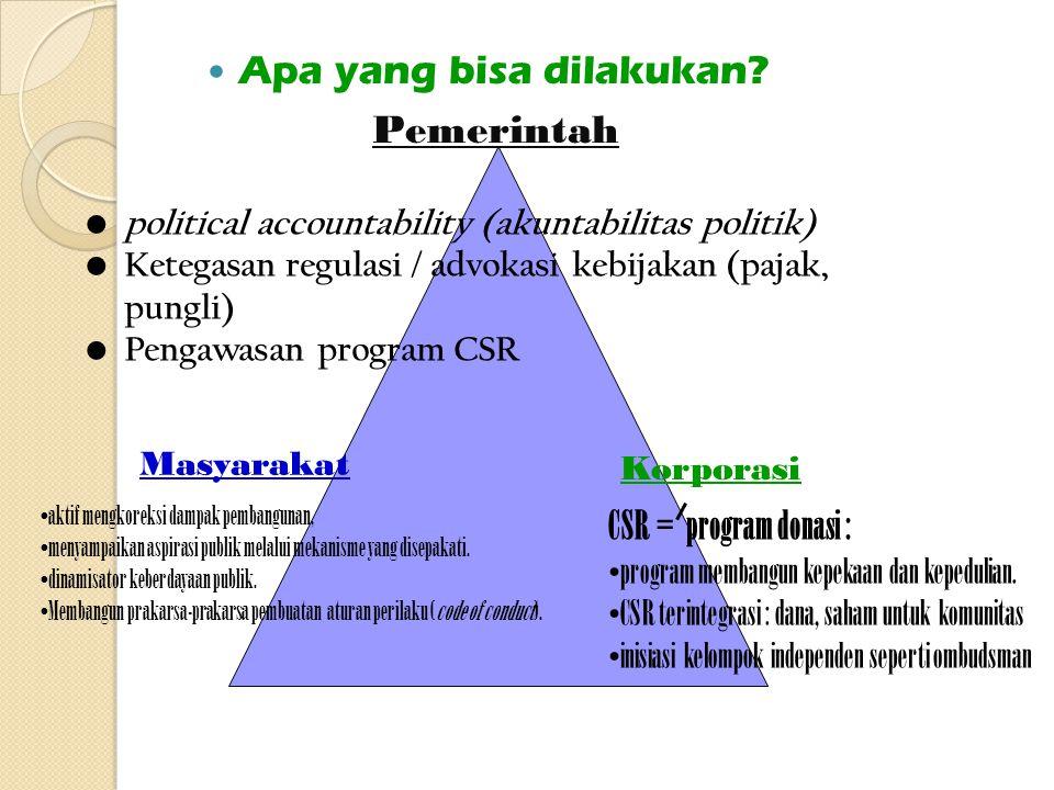 Apa yang bisa dilakukan? Pemerintah Korporasi Masyarakat political accountability (akuntabilitas politik) Ketegasan regulasi / advokasi kebijakan (paj