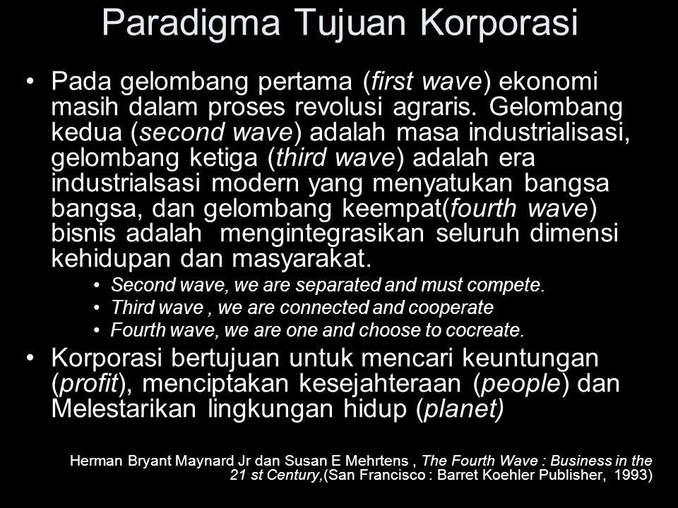 Paradigma Tujuan Korporasi Pada gelombang pertama (first wave) ekonomi masih dalam proses revolusi agraris. Gelombang kedua (second wave) adalah masa