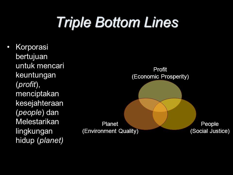Triple Bottom Lines Korporasi bertujuan untuk mencari keuntungan (profit), menciptakan kesejahteraan (people) dan Melestarikan lingkungan hidup (planet) Profit (Economic Prosperity) People (Social Justice) Planet (Environment Quality)